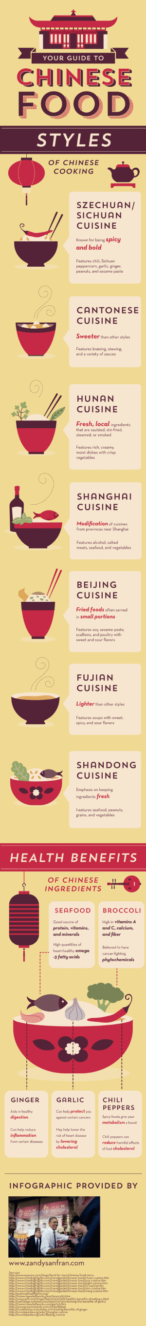 7 Chinese Food Styles Explained