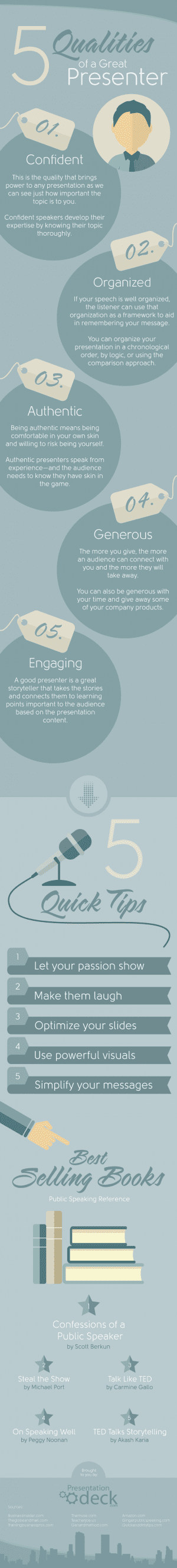5 Qualities of a Great Presenter