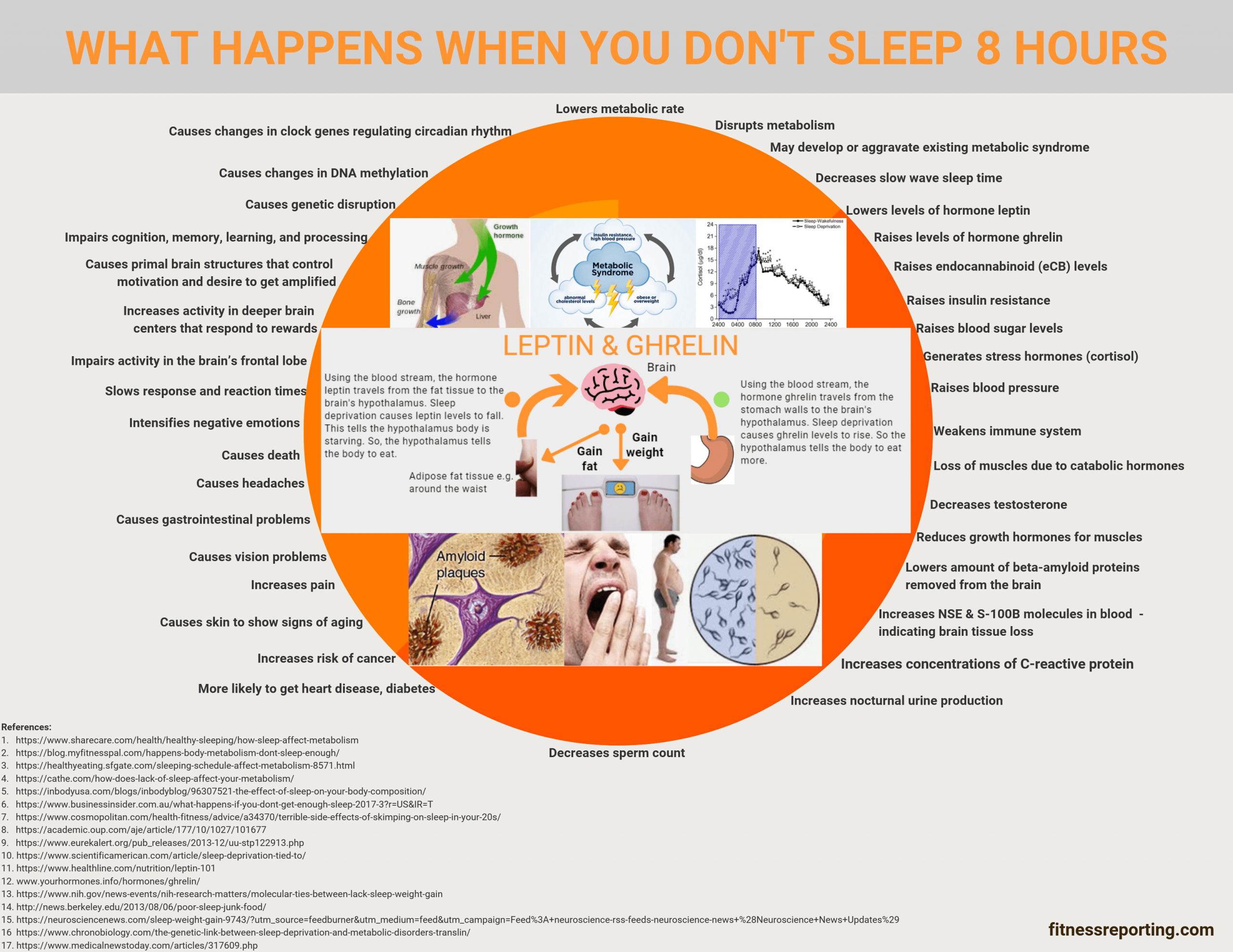 Get 8 Hours of Good Sleep – and Avoid These Consequences