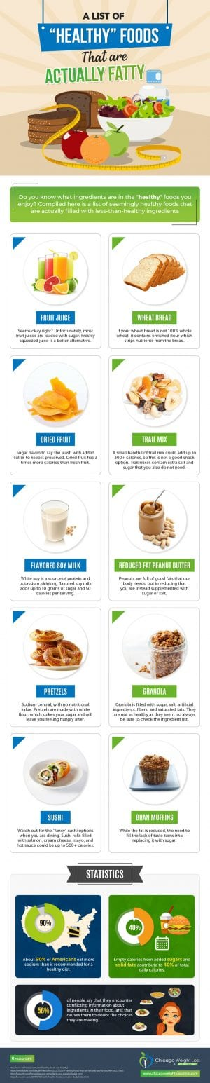 Some Healthy Foods Are Lying To You