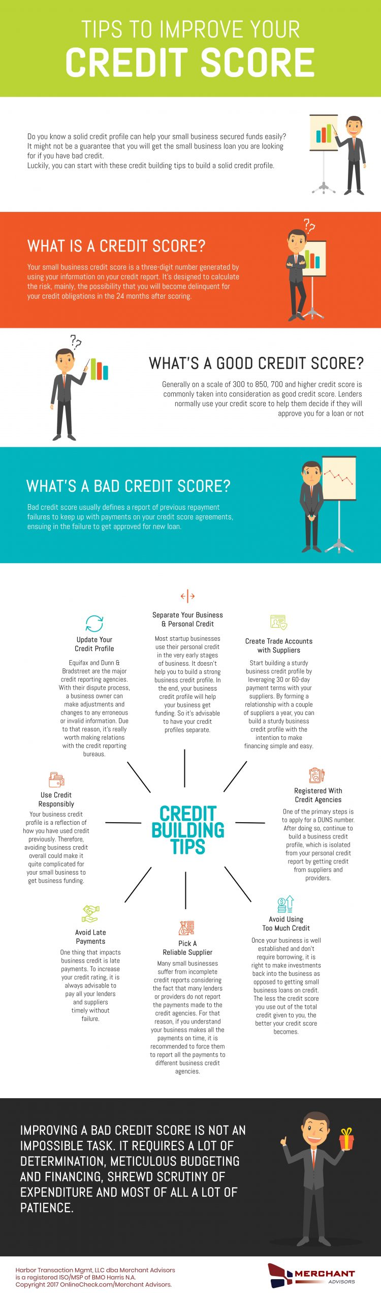 Bad Credit Score: Credit Building Tips To Raise Your FICO Score
