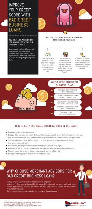 Improve your credit score with bad credit business loans