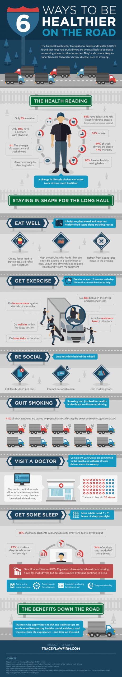 6 Ways To Be Healthier On The Road