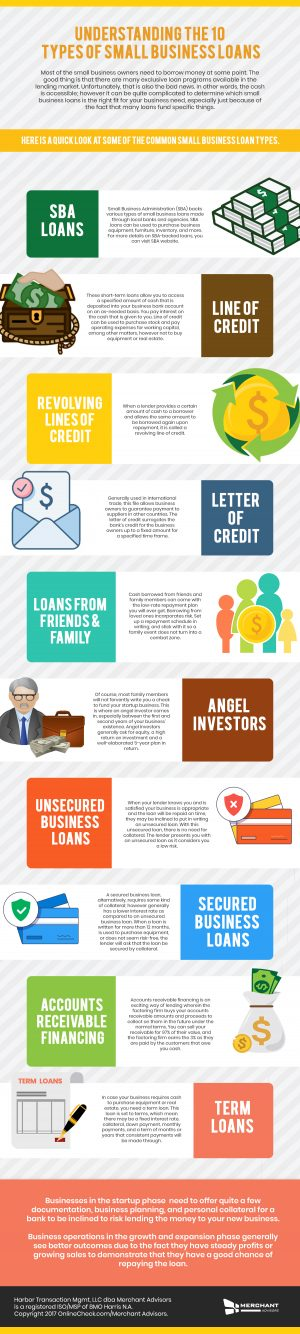 Understanding The 10 Types Of Small Business Loans