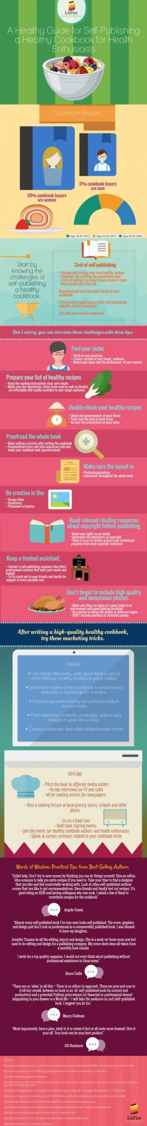 Backstage Pass on How to Self-Publish a Healthy Cookbook for Success