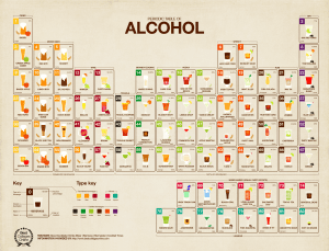 A Periodic Table For Boozers