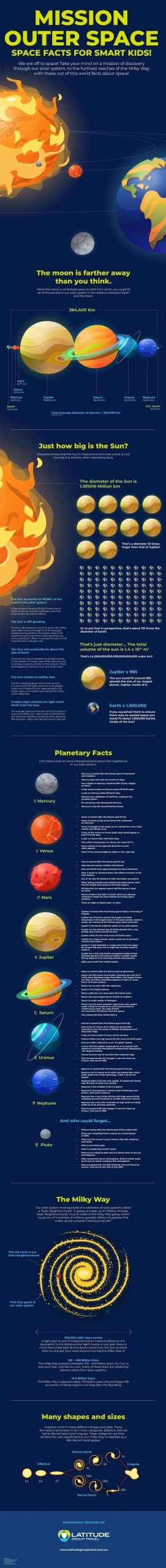 101 Space Facts For Smart Kids