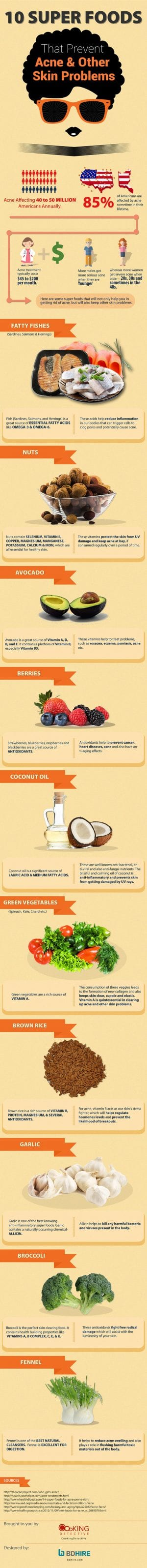 Super Foods That Prevent Acne & Skin Problems