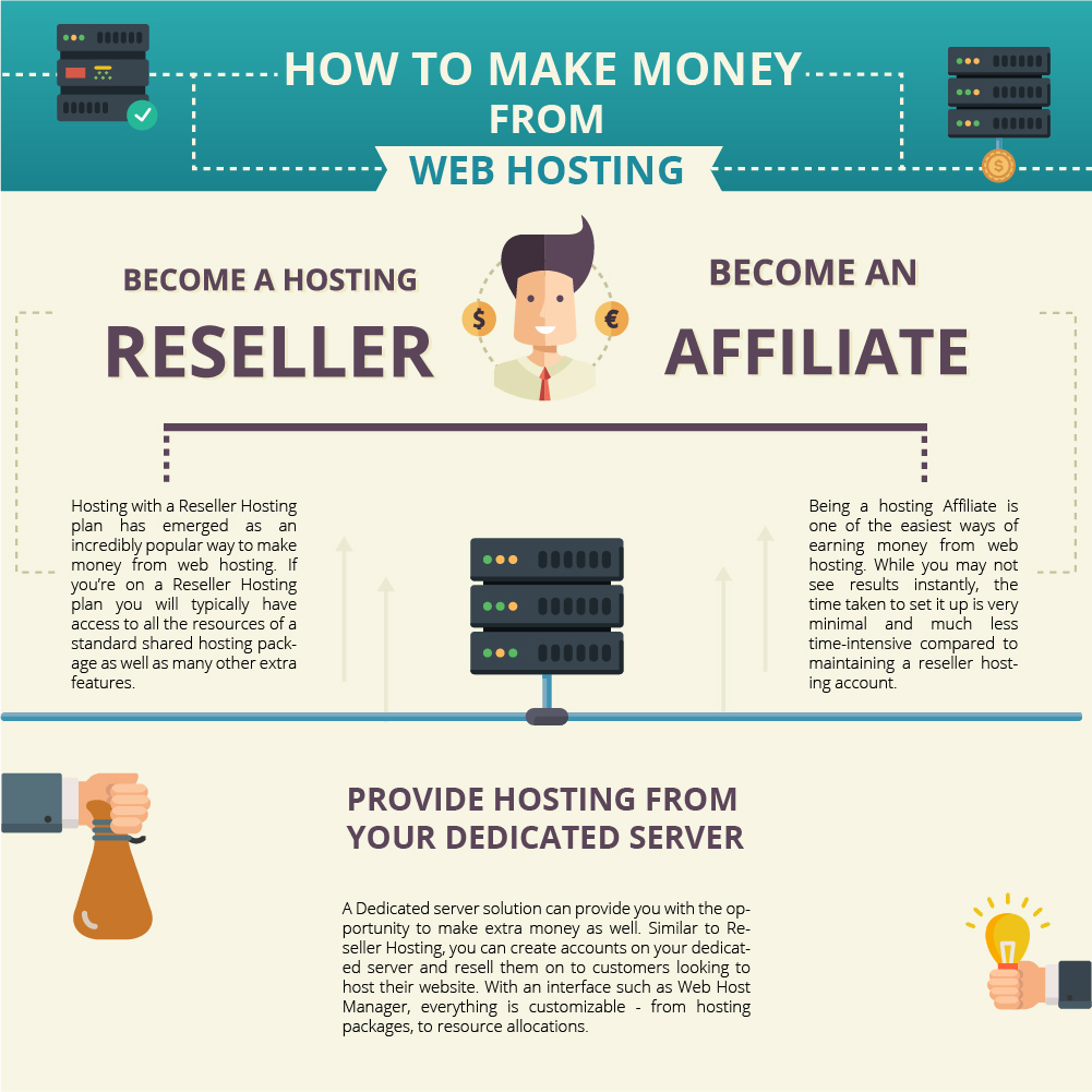 How to make Money from Web Hosting?