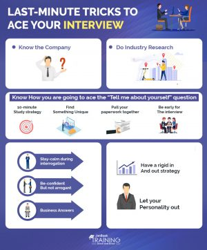 Last-minute Tricks to Ace Your Interview