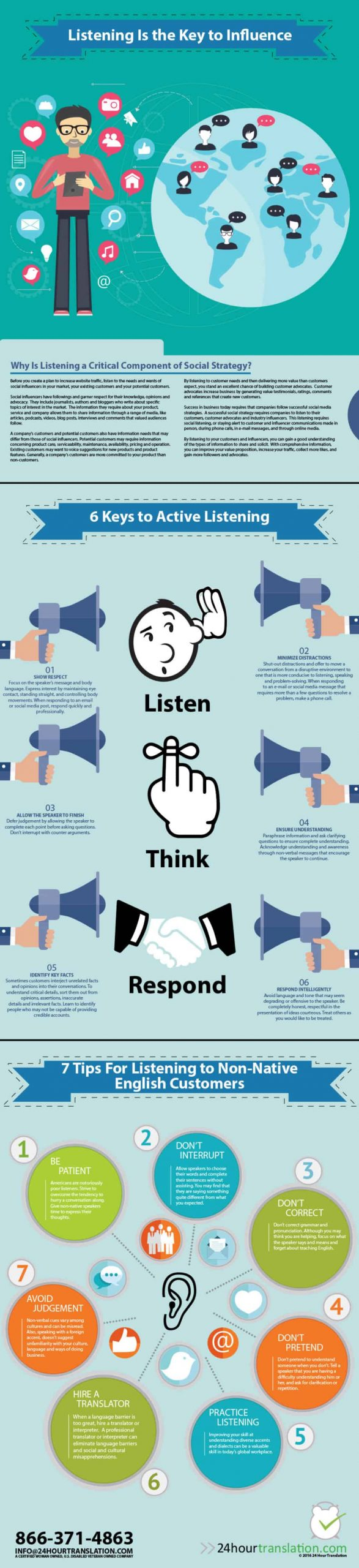 Listening Is the Key to Influence