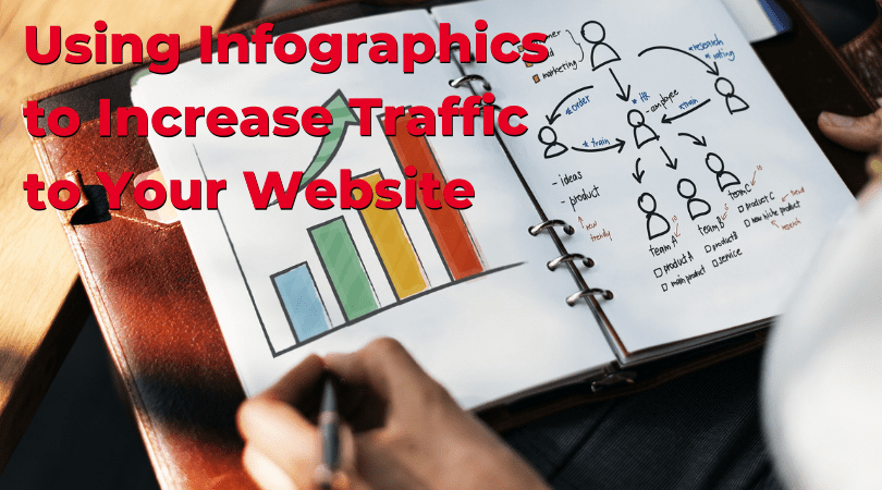 Using Infographics to Increase Traffic to Your Website
