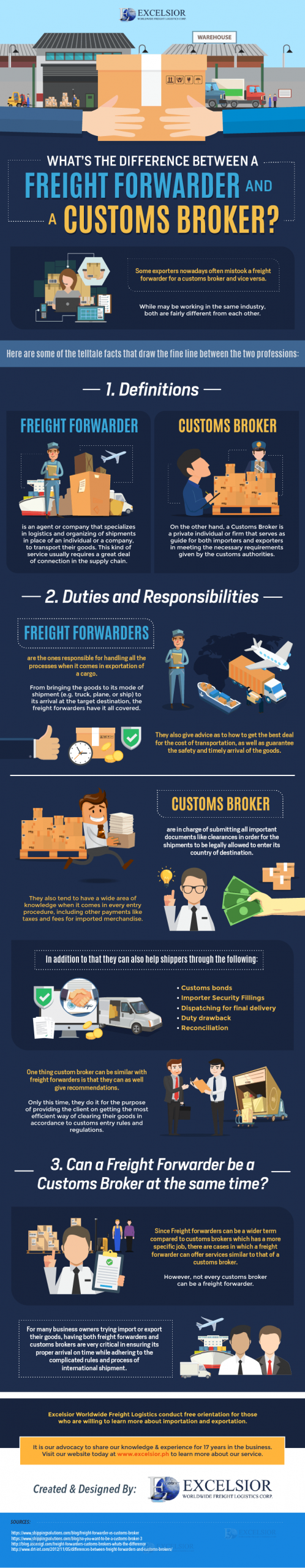 Whats the Difference Between a Freight Forwarder and a Customs Broker