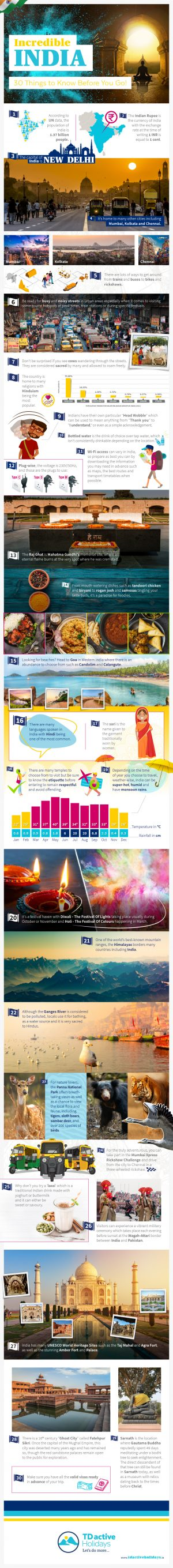 Incredible India - 30 Things to Know Before You Go