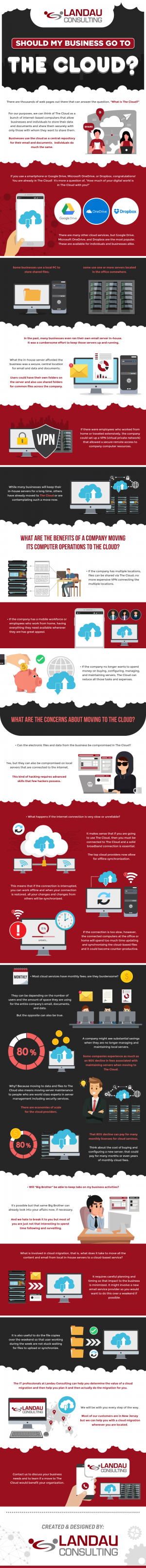 Should my business go to The Cloud?