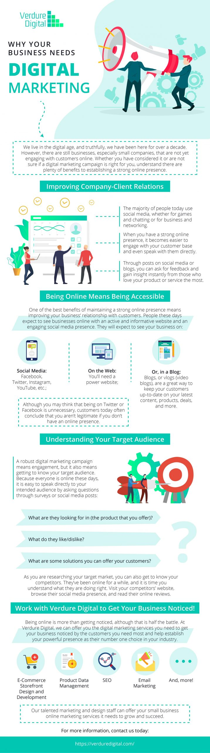 Why Your Business Needs Digital Marketing
