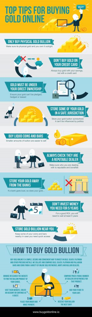 Top Tips To Safely Buy Gold Online