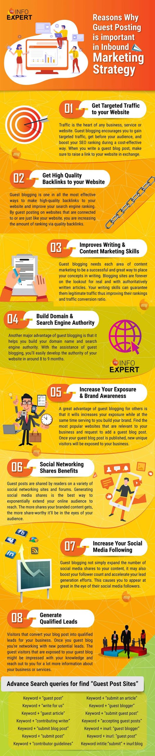 Reasons Why Guest Posting is Important for Inbound Marketing