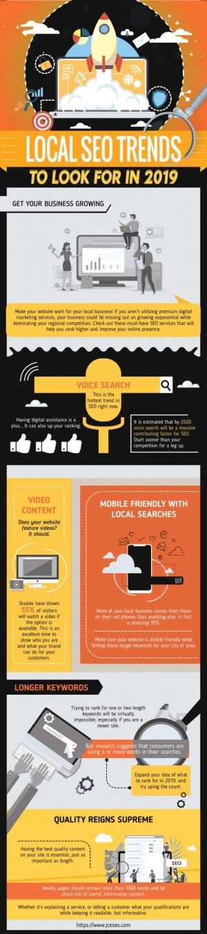 Local SEO Trends To Look For in 2019