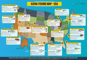Kayak Fishing in the USA