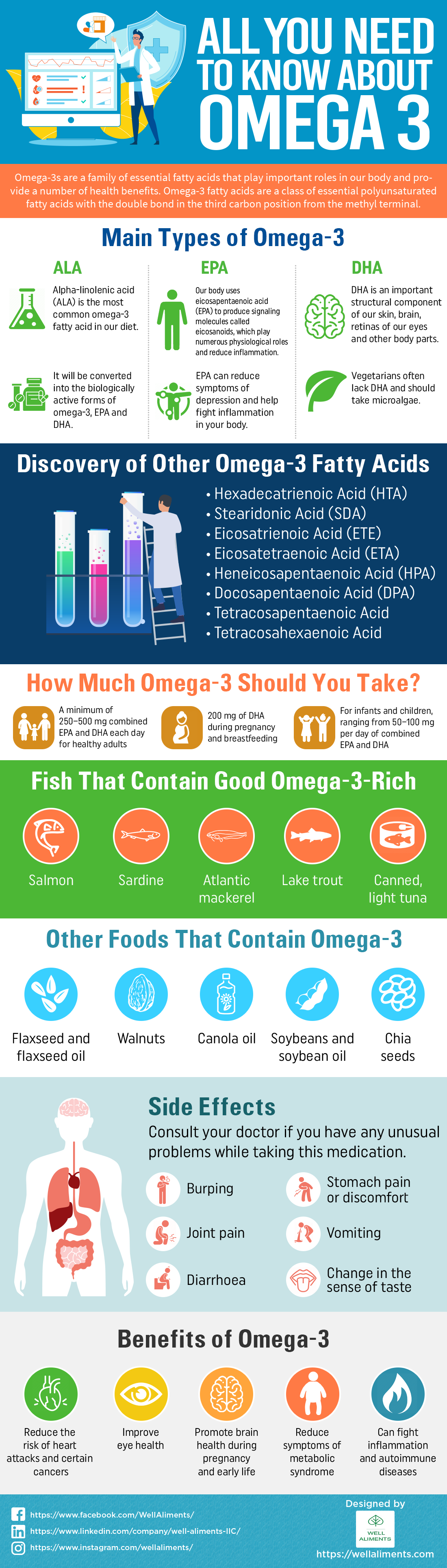 All you need to know about Omega 3